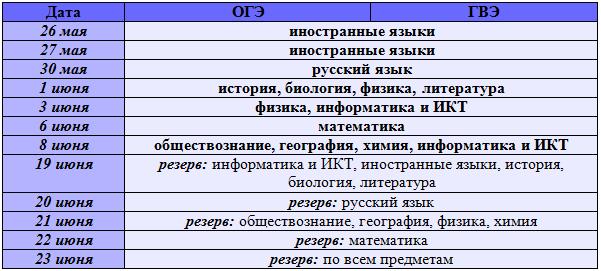 proekt-raspisaniya-osn-9