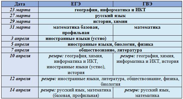 proekt-raspisaniya-dosr-11