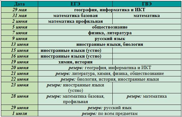 proekt-raspisaniya-osn-11